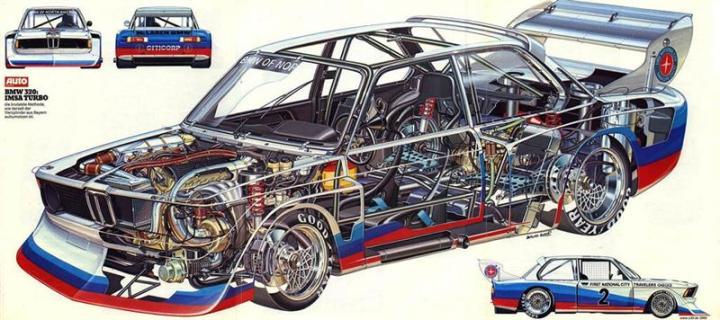 McLarenBMW320turbo
