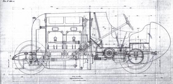 Fiat S76 Design.