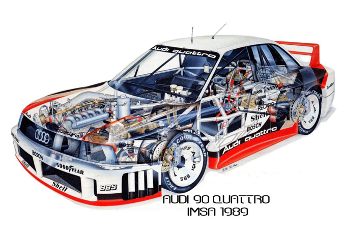 Cutaway view of the 1989 Audi IMSA GTO.