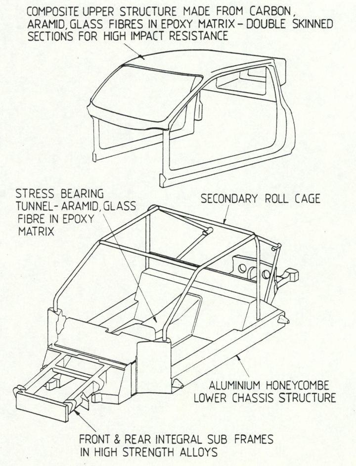 The RS200 chassis construction as homologated.