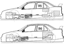 1995 Vs. 1996